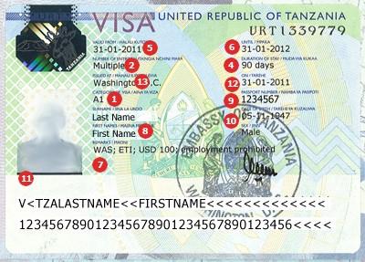 View samples of travel visas cibtvisas uk get a visa for travel to tanzania altavistaventures Gallery